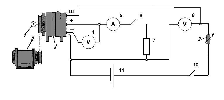 Схема проверки генератора на стенде. uCoz.  3 - генератор.  1 - тахометр.