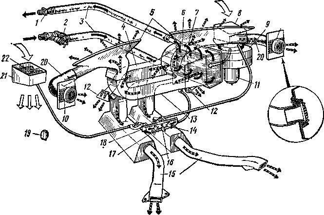 Схема системы отопления кузова ГАЗ-24.  1 - штуцер, 2 -краник, з - шлати, 4 и 13 - распределите(tm) теплого воздуха...