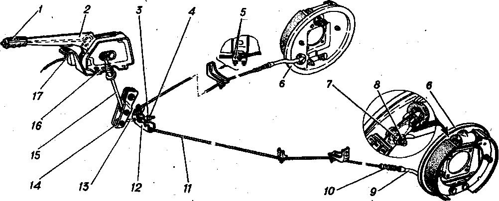 Схема крепления троса ручника
