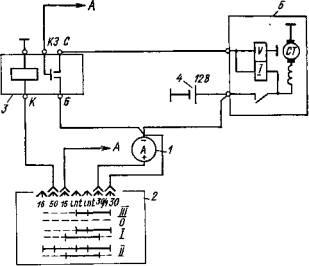 Электрическая схема включения стартера ГАЗ-24.